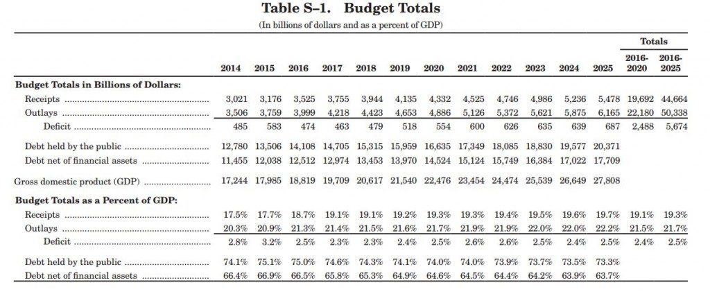 2015_budget